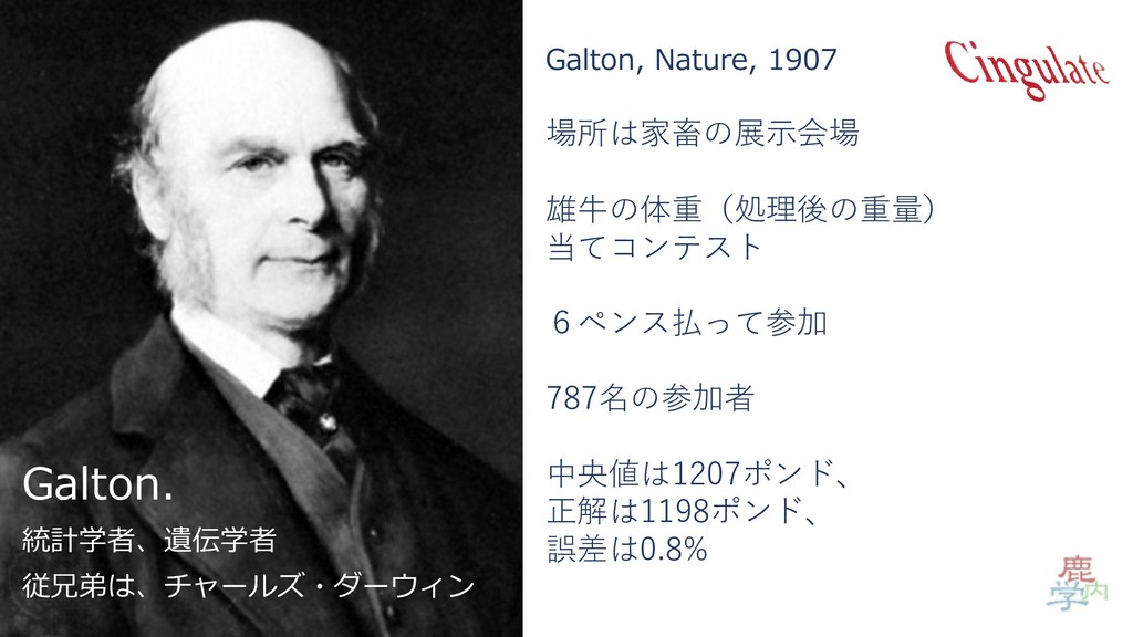 Galton. 統計学者、遺伝学者 従兄弟は、チャールズ・ダーウィン 場所は家畜の展⽰会場 雄...