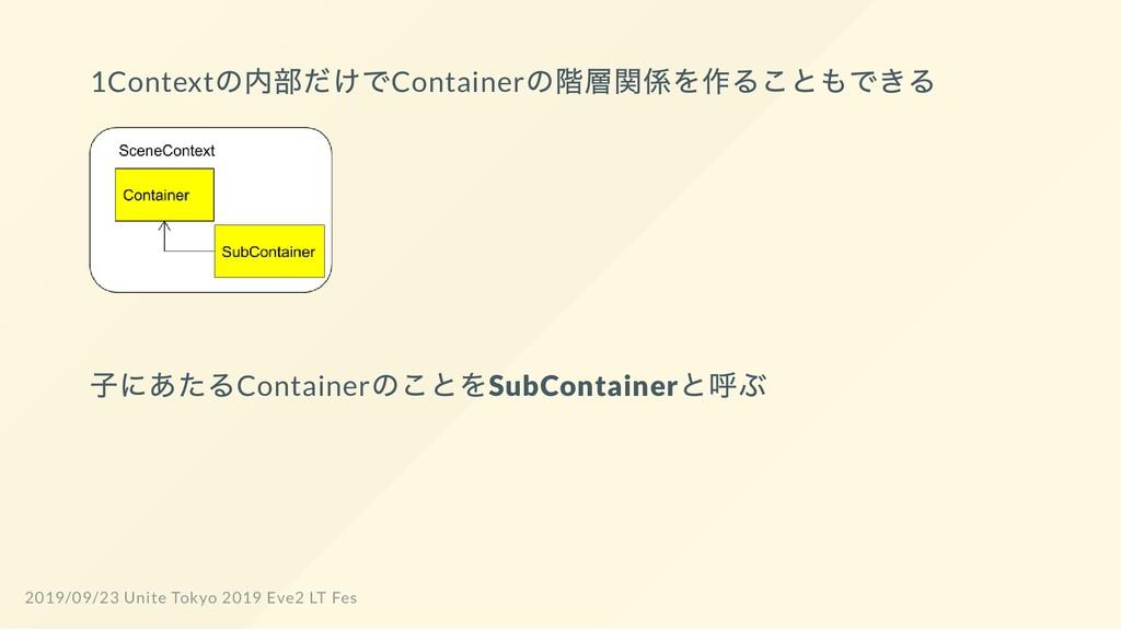1Context の内部だけでContainer の階層関係を作ることもできる 子にあたるCo...