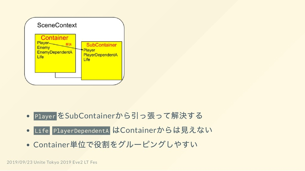 Player をSubContainer から引っ張って解決する Life PlayerDep...