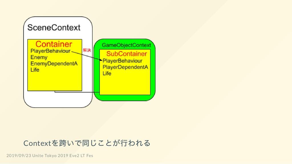 Context を跨いで同じことが行われる 2019/09/23 Unite Tokyo 20...