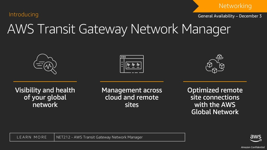 Amazon Confidential AWS Transit Gateway Network...