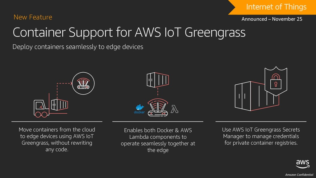 Amazon Confidential Container Support for AWS I...
