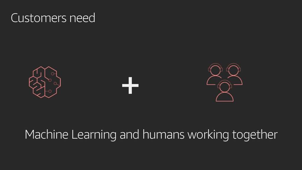 Customers need + Machine Learning and humans wo...