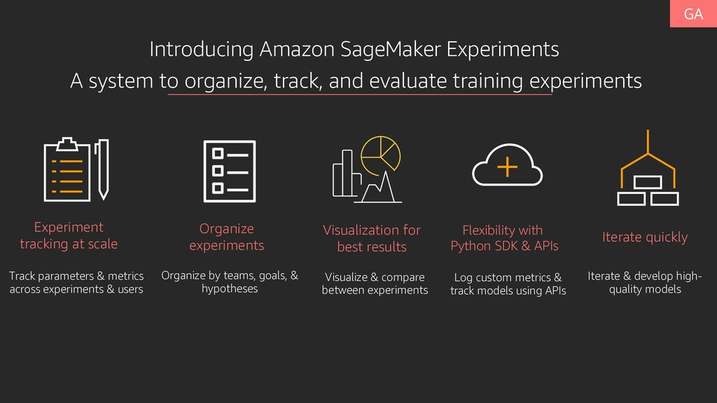Introducing Amazon SageMaker Experiments Experi...