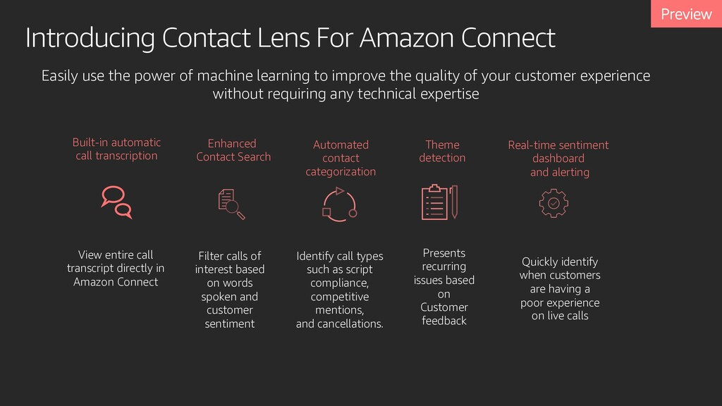 Introducing Contact Lens For Amazon Connect The...