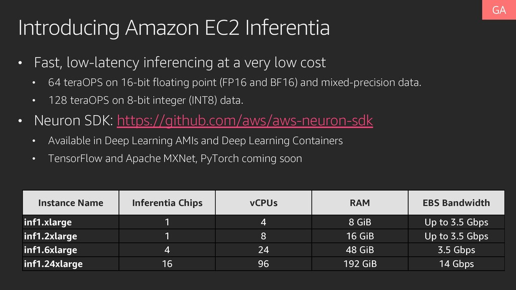 Introducing Amazon EC2 Inferentia • Fast, low-l...
