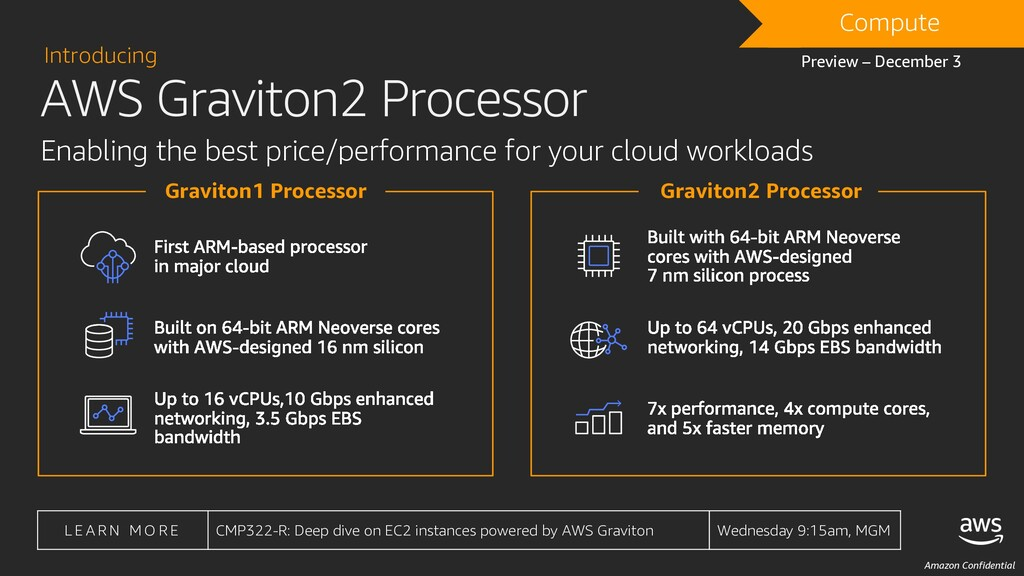 Amazon Confidential AWS Graviton2 Processor Int...