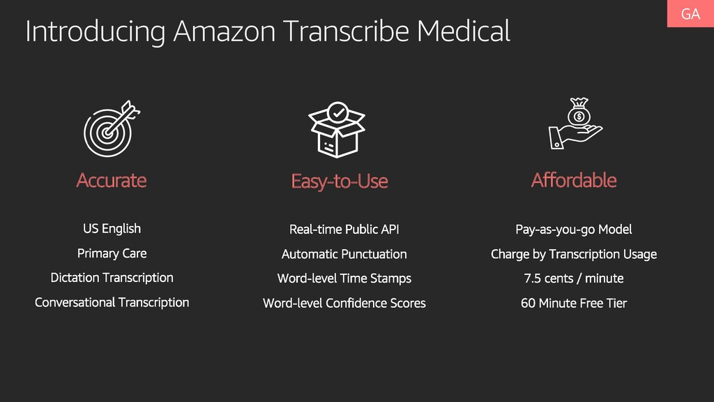 Introducing Amazon Transcribe Medical Easy-to-U...