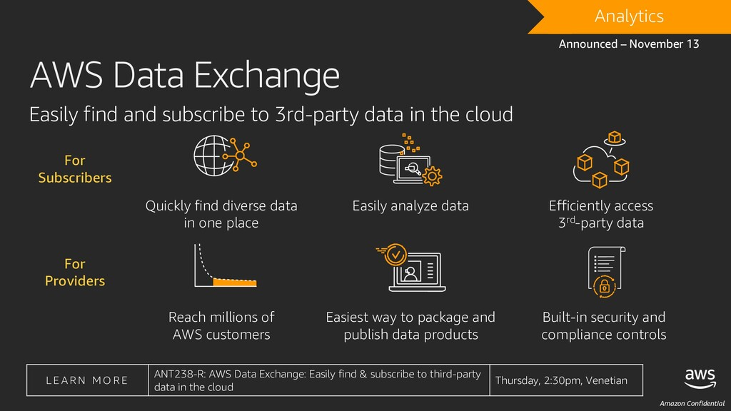 Amazon Confidential AWS Data Exchange Quickly f...