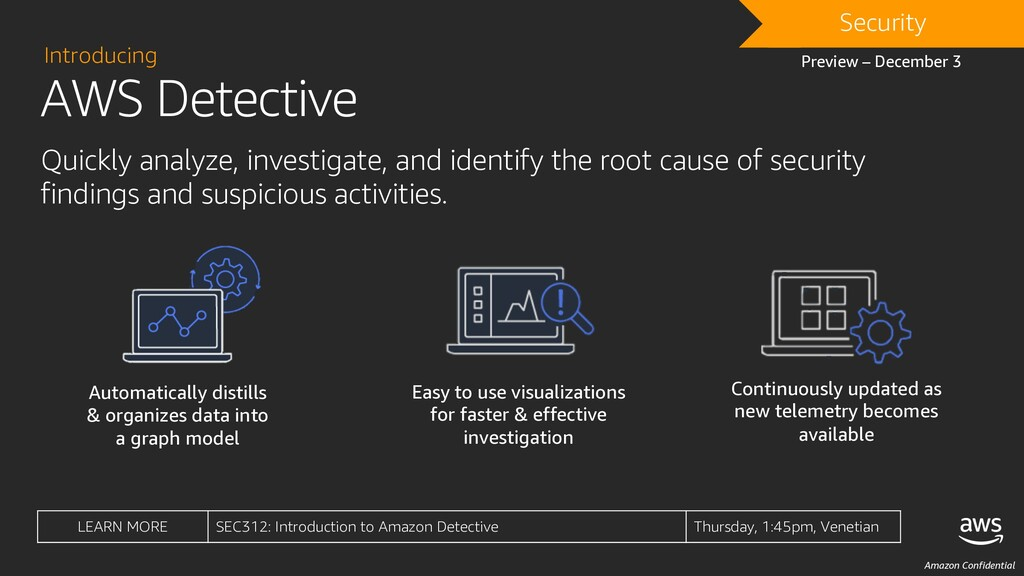 Amazon Confidential AWS Detective Introducing Q...