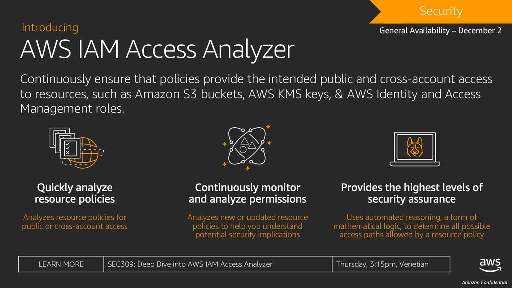 Amazon Confidential AWS IAM Access Analyzer Int...
