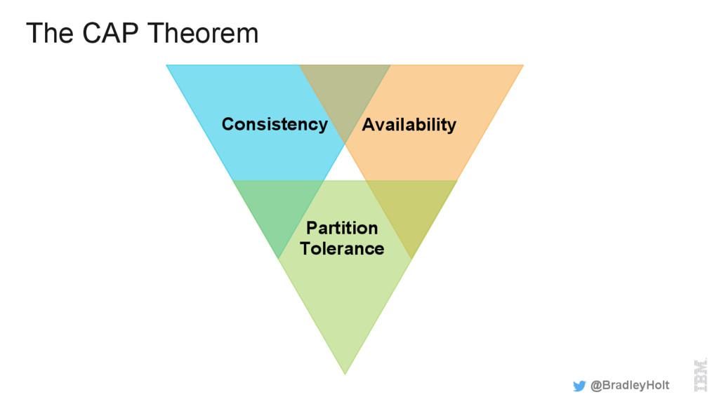 The CAP Theorem @BradleyHolt Partition Toleranc...