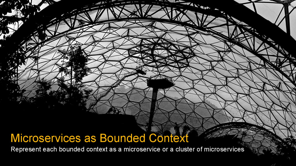 Microservices as Bounded Context Represent each...