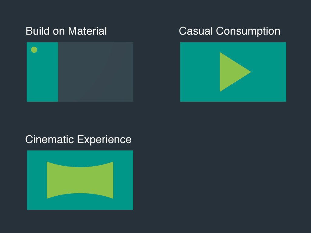 Build on Material Casual Consumption Cinematic ...