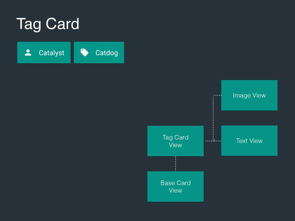 Tag Card Tag Card View Base Card View Text View...