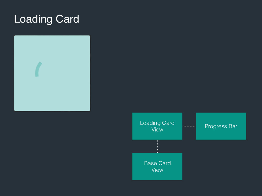 Loading Card Loading Card View Base Card View P...