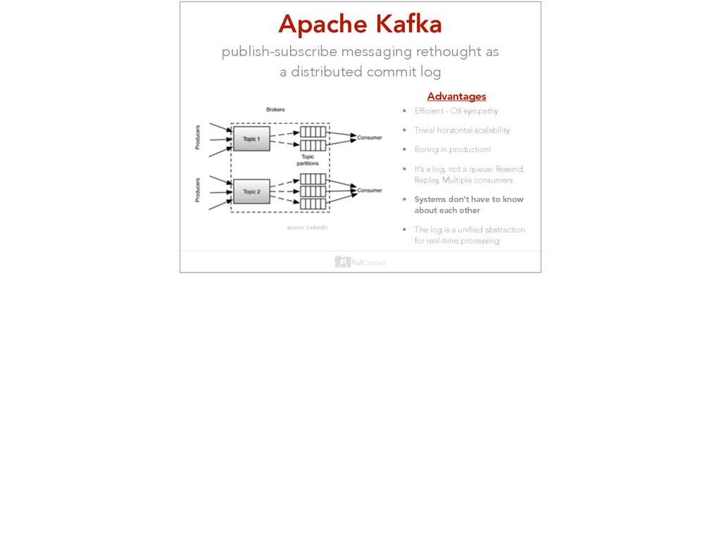 Apache Kafka publish-subscribe messaging rethou...