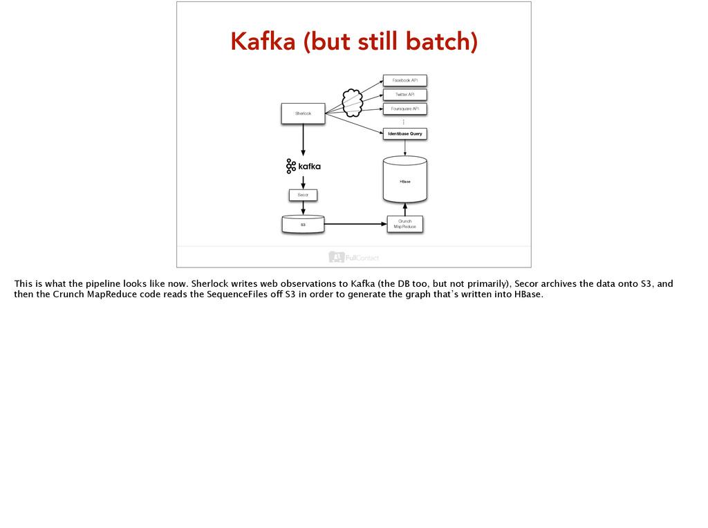 Kafka (but still batch) Sherlock Facebook API T...