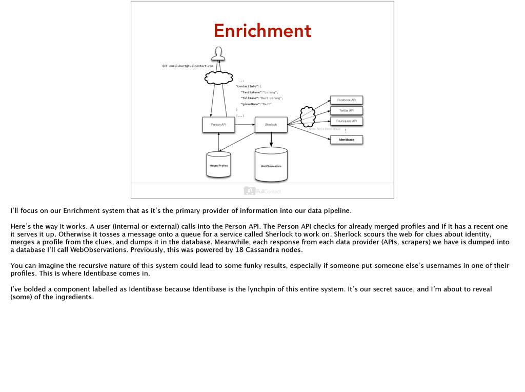 Enrichment Person API Sherlock WebObservations ...