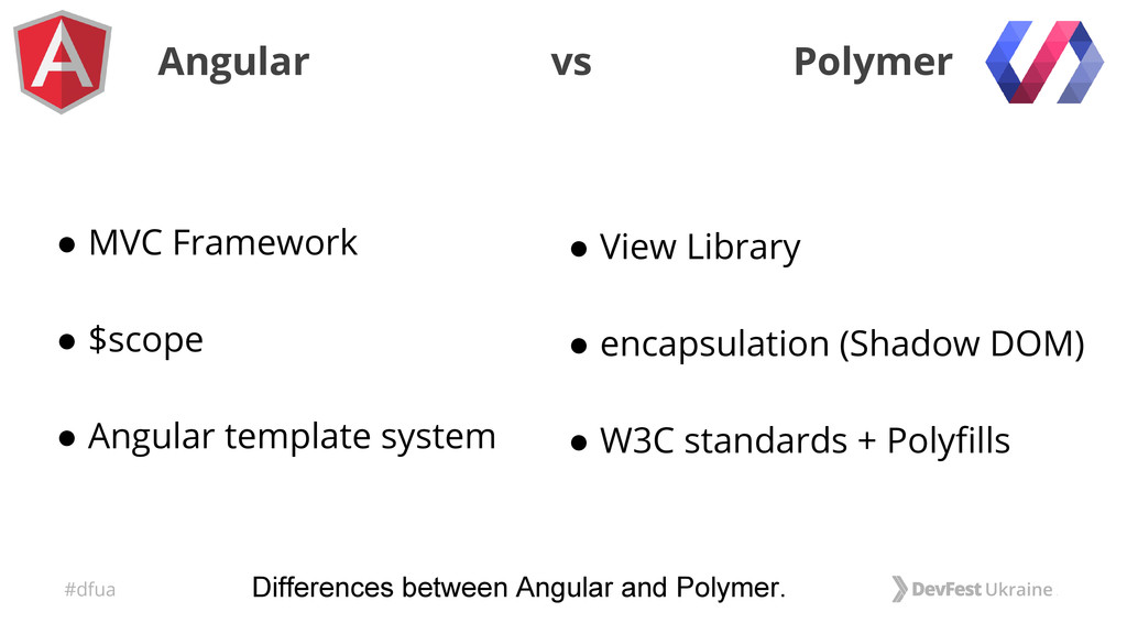 #dfua Angular vs Polymer ● MVC Framework ● $sco...