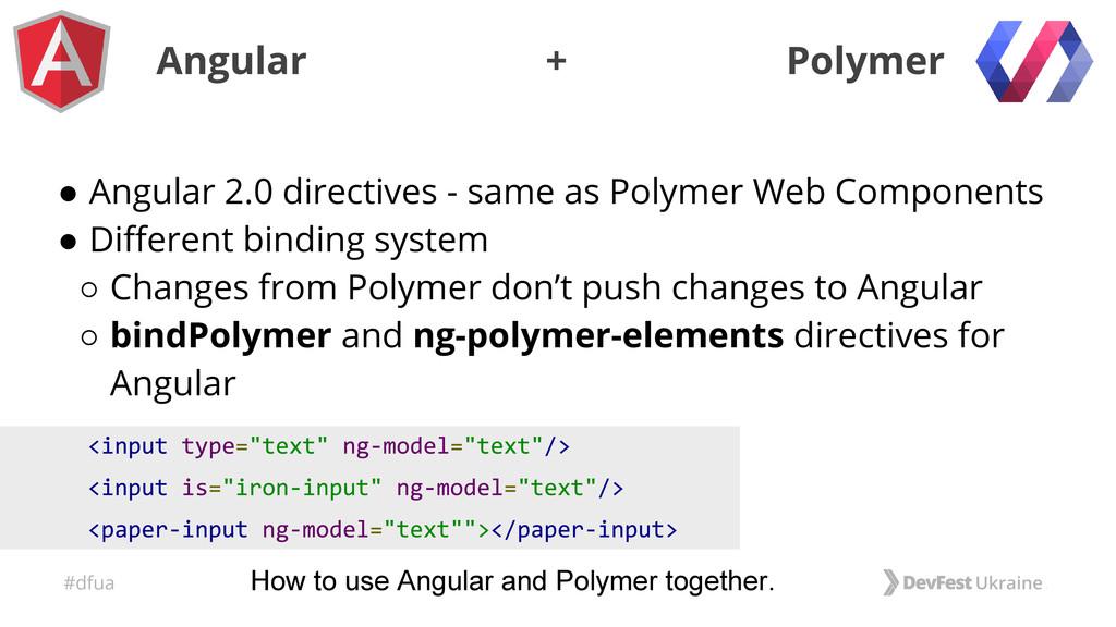 #dfua ● Angular 2.0 directives - same as Polyme...