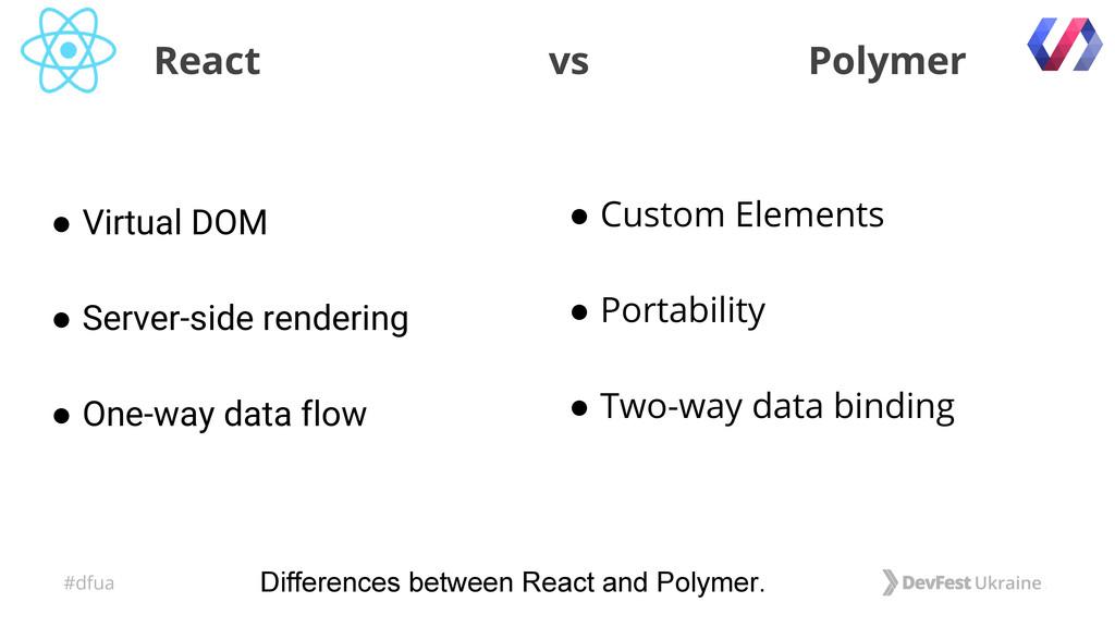 #dfua React vs Polymer ● Virtual DOM ● Server-s...