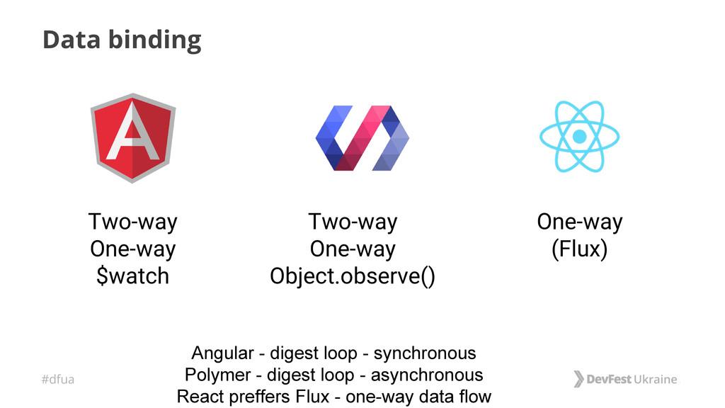 #dfua Data binding Two-way One-way Object.obser...