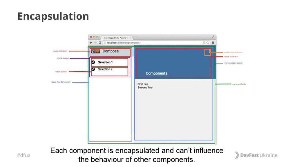 #dfua Encapsulation Each component is encapsula...