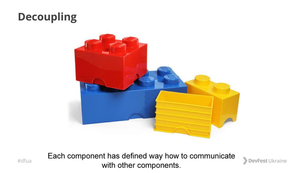 #dfua Decoupling Each component has defined way...