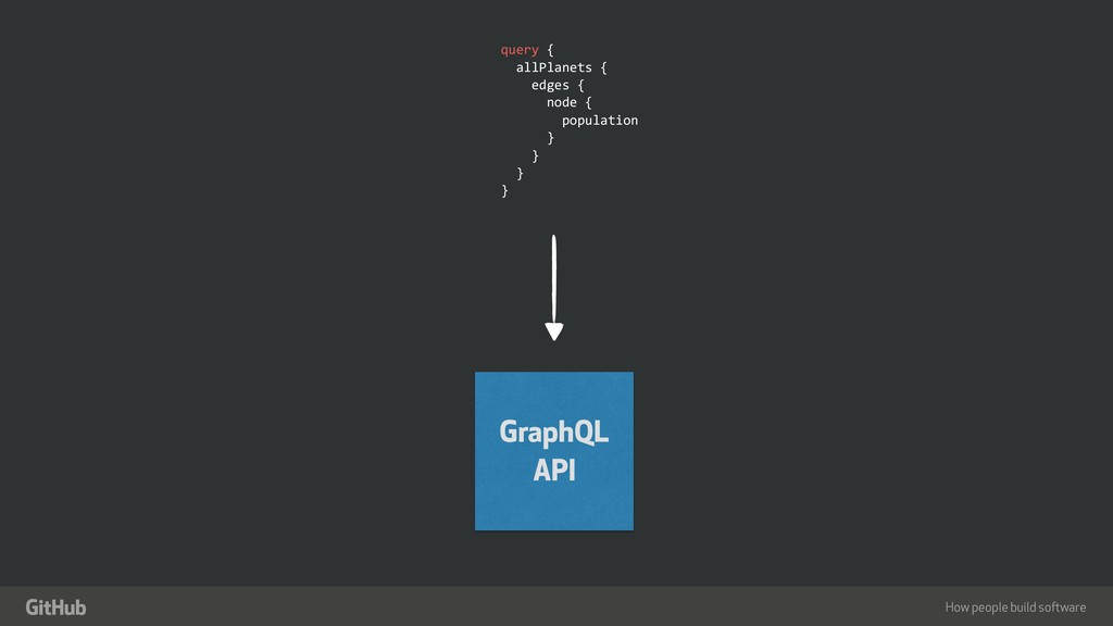 "How people build software "" GraphQL