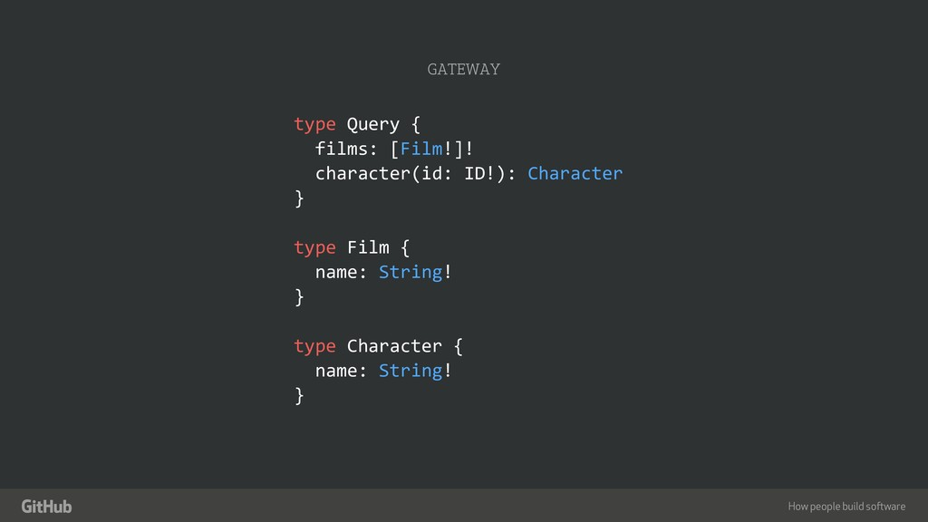"How people build software "" type Query { films:..."