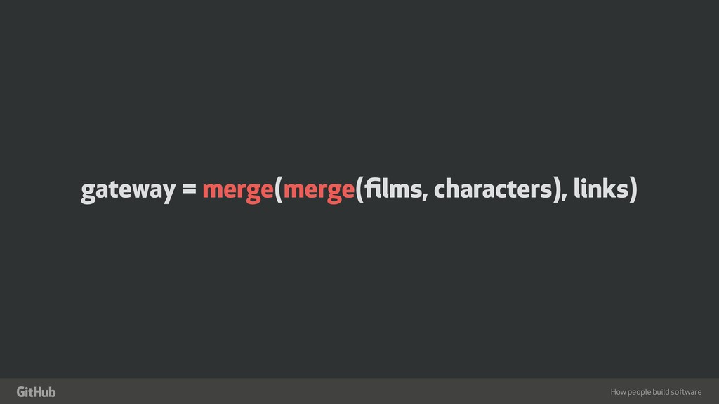 "How people build software "" gateway = merge(mer..."
