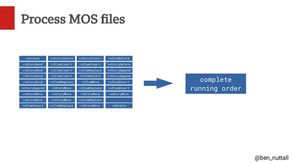 @ben_nuttall Process MOS files complete running...