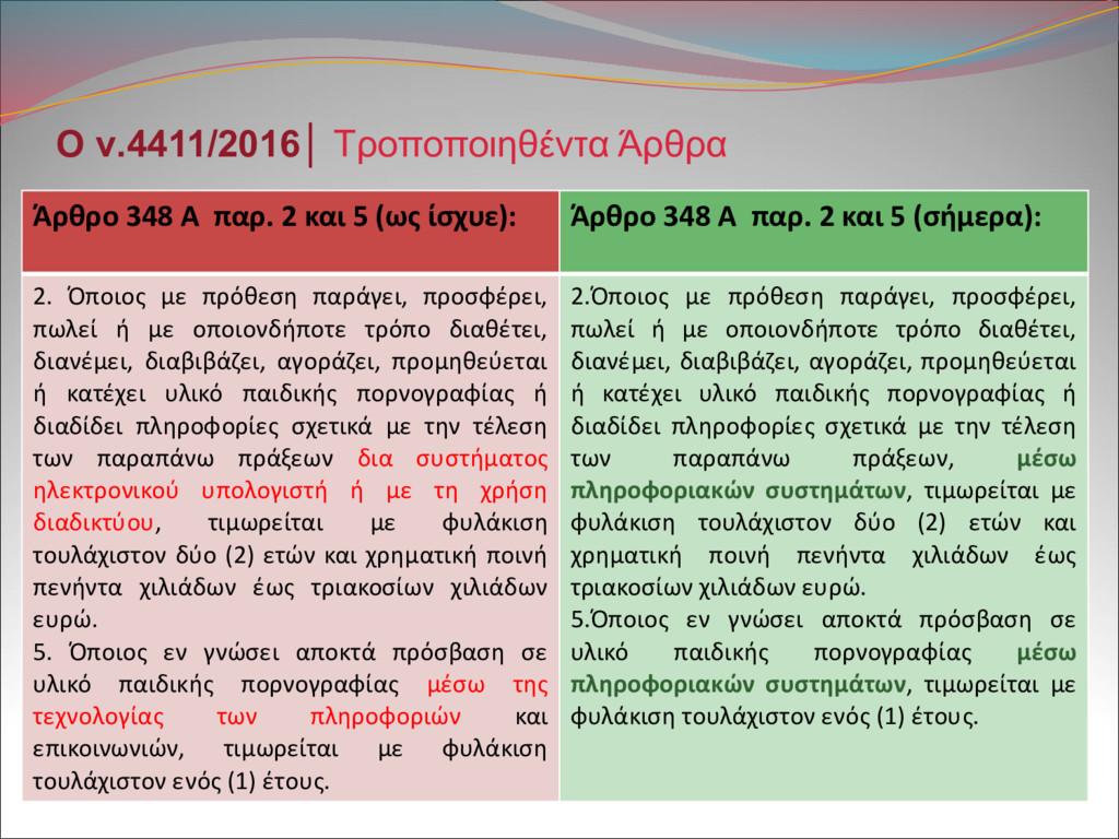 Άρθρο 348 Α παρ. 2 και 5 (ως ίσχυε): Άρθρο 348 ...