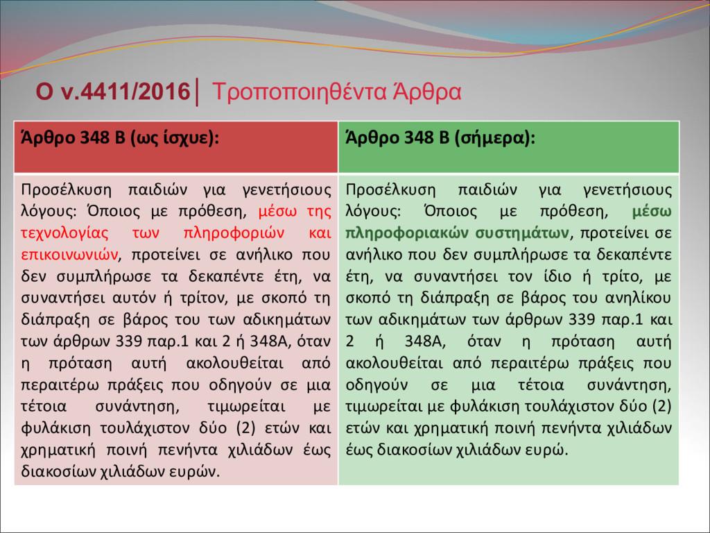 Άρθρο 348 Β (ως ίσχυε): Άρθρο 348 Β (σήμερα): Π...
