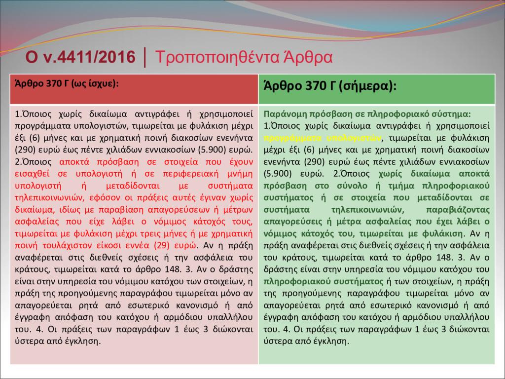 Άρθρο 370 Γ (ως ίσχυε): Άρθρο 370 Γ (σήμερα): 1...