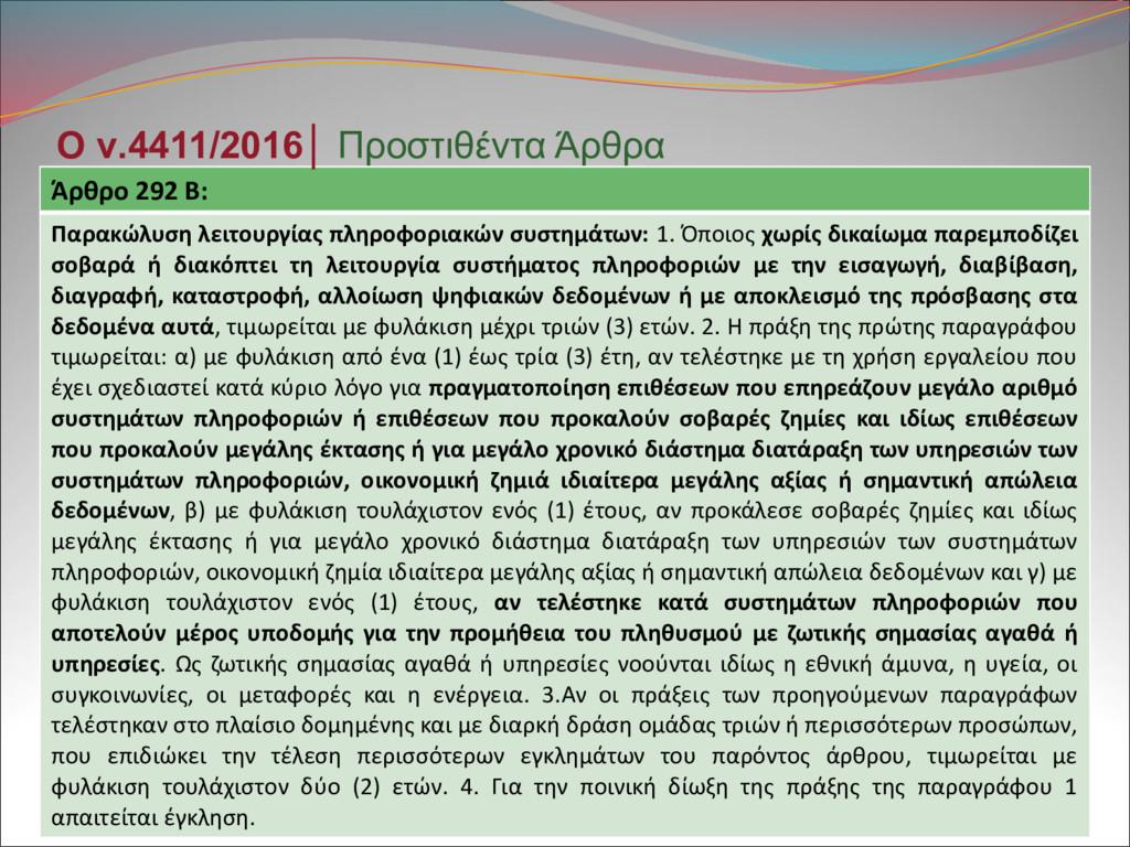 Άρθρο 292 Β: Παρακώλυση λειτουργίας πληροφοριακ...