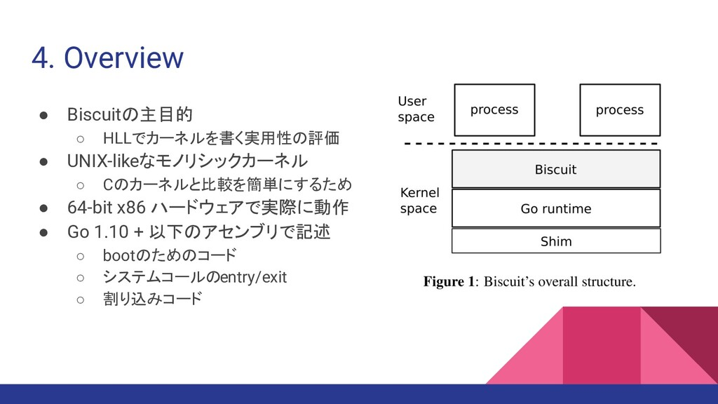 4. Overview ● Biscuitの主目的 ○ HLLでカーネルを書く実用性の評価 ●...