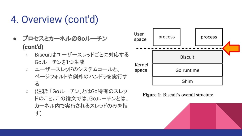 4. Overview (cont'd) ● プロセスとカーネルのGoルーチン (cont'd...