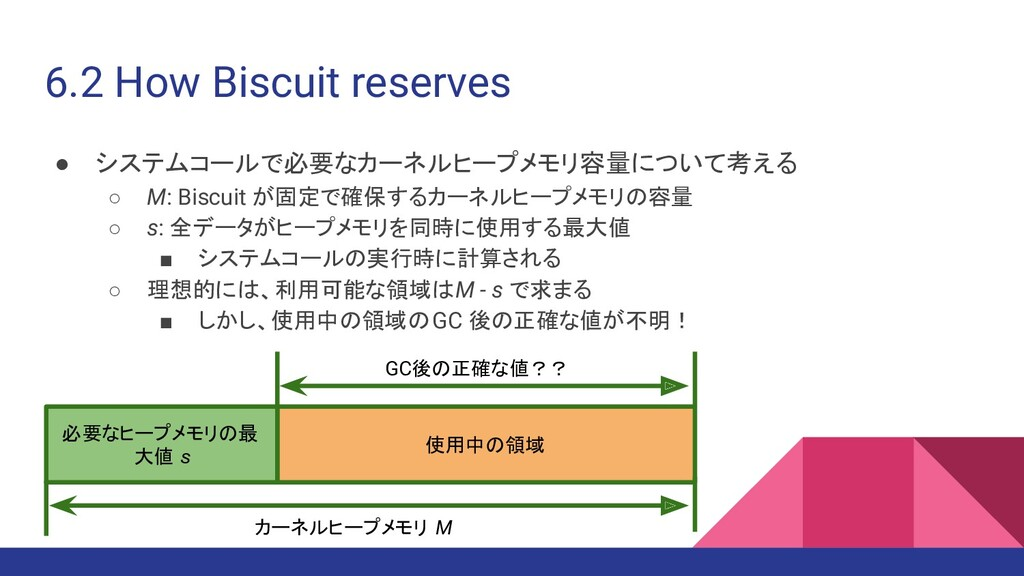 6.2 How Biscuit reserves ● システムコールで必要なカーネルヒープメモ...