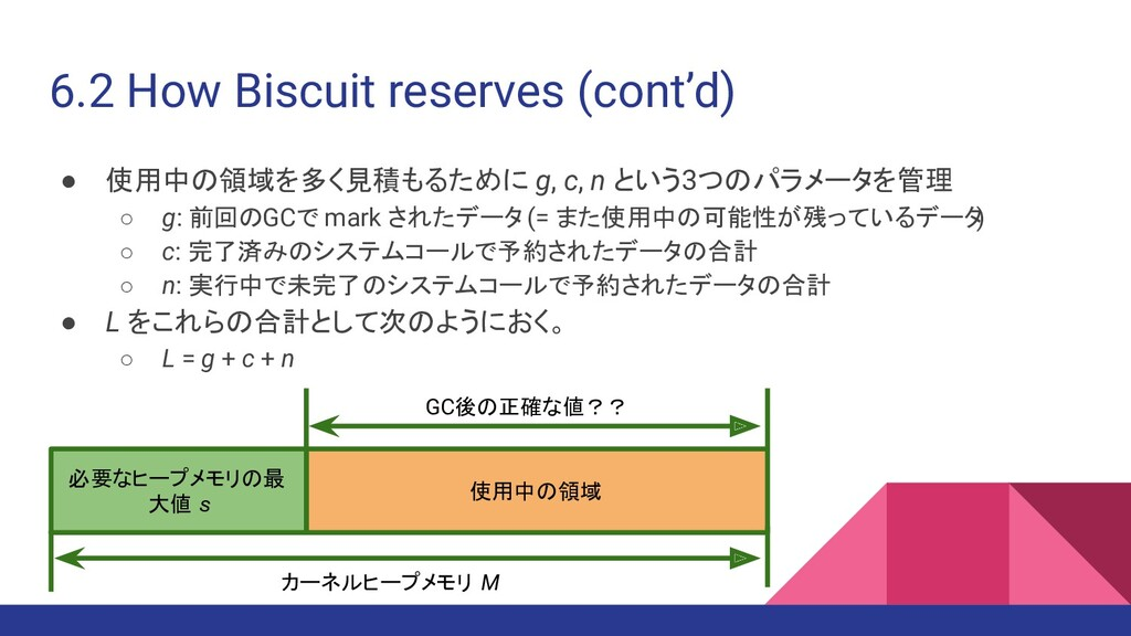 6.2 How Biscuit reserves (cont'd) ● 使用中の領域を多く見積...