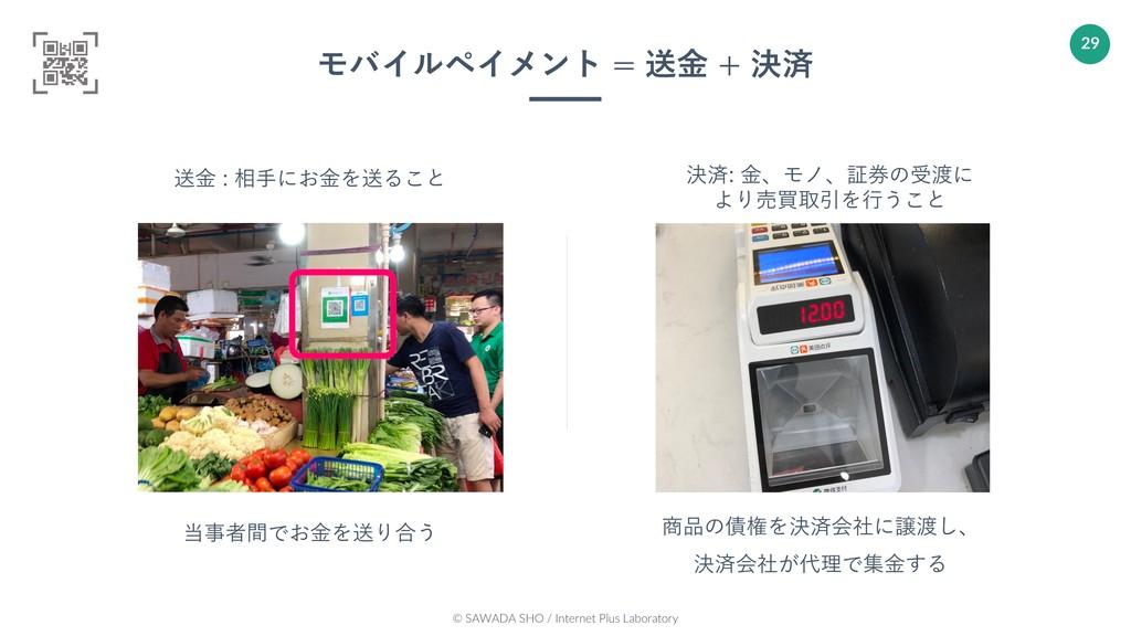 © SAWADA SHO / Internet Plus Laboratory 29 当事者間...