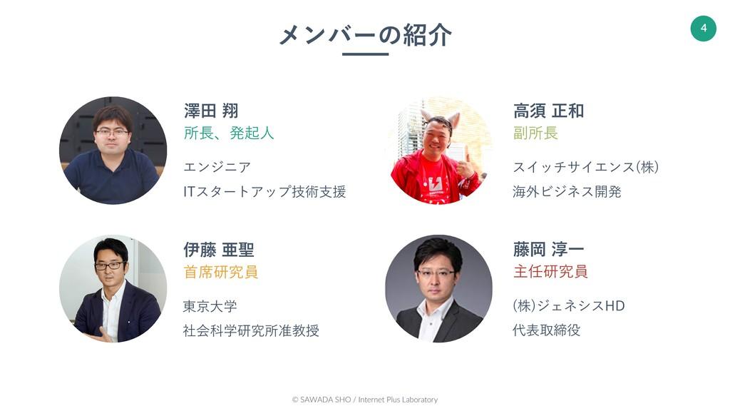 © SAWADA SHO / Internet Plus Laboratory 4 澤⽥ 翔 ...