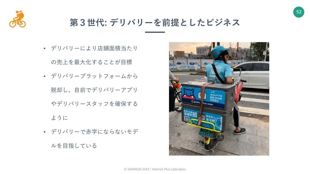 © SAWADA SHO / Internet Plus Laboratory 52 • デリ...