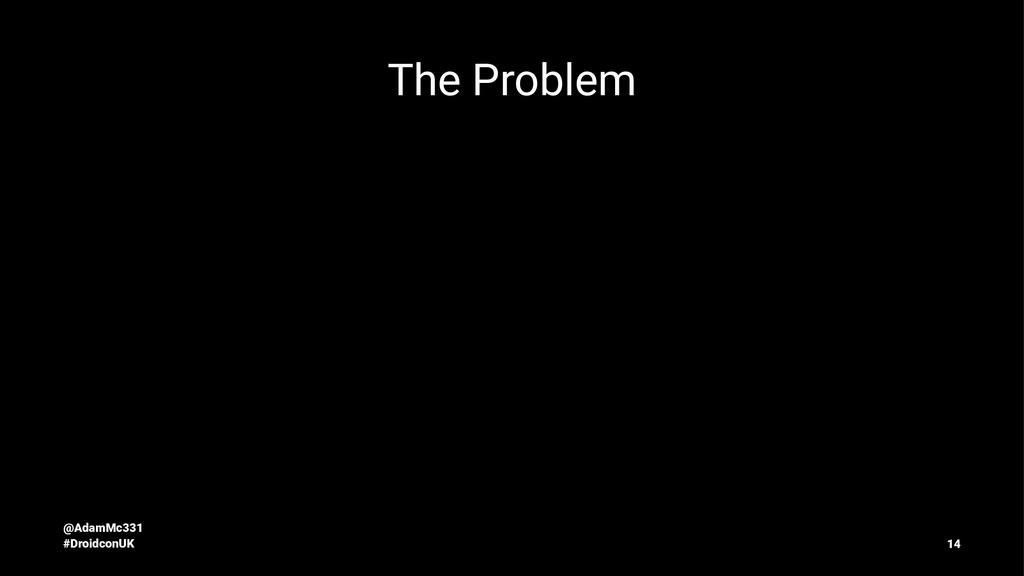 The Problem @AdamMc331 #DroidconUK 14