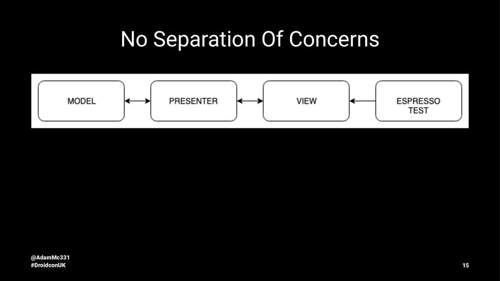 No Separation Of Concerns @AdamMc331 #DroidconU...