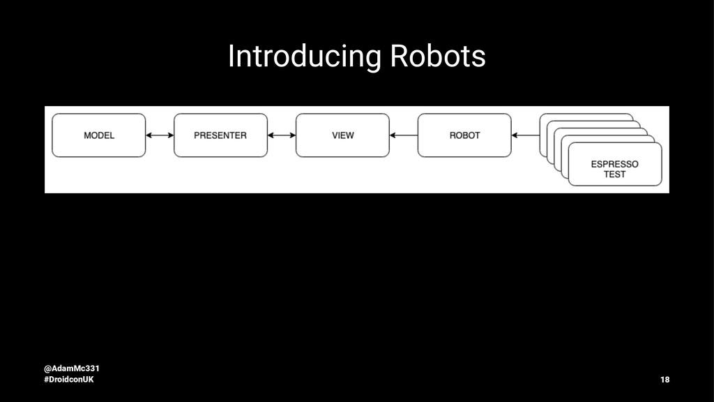 Introducing Robots @AdamMc331 #DroidconUK 18