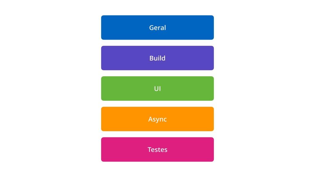 Geral UI Async Testes Build