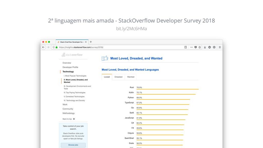 2ª linguagem mais amada - StackOverflow Develope...