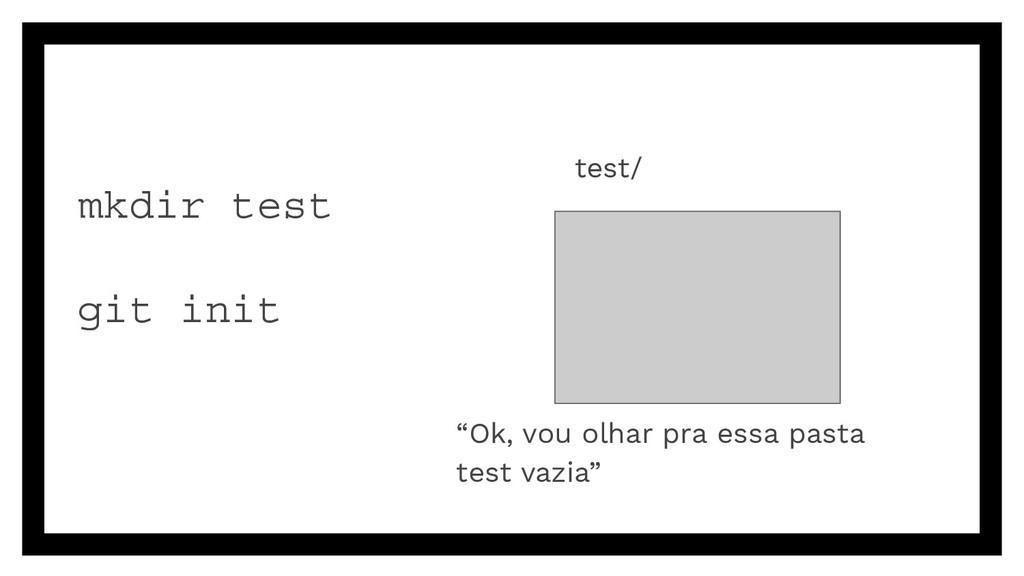 "mkdir test git init test/ ""Ok, vou olhar pra es..."